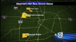 Houston Hotness Chart