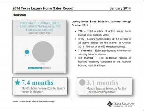 Rate of Luxury Home Sales