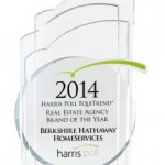 Berkshire Hathaway HomeServices Awarded Honor in Harris Poll Equitrends