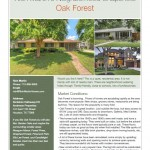 Recent Oak Forest Home Prices